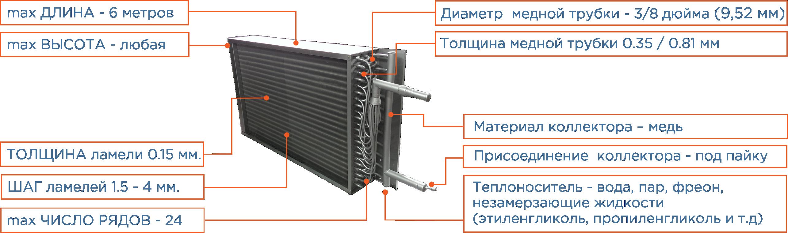 Расчет фреоновый теплообменник Уплотнения теплообменника Машимпэкс (GEA) NT 100T Пушкино